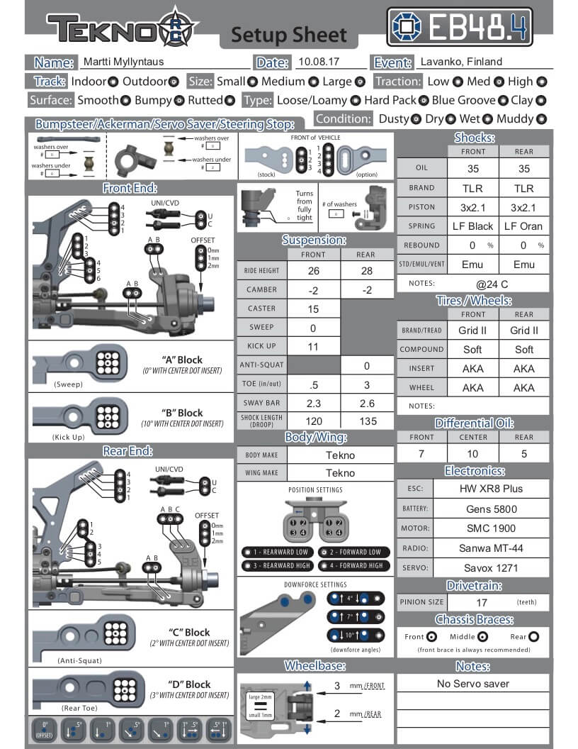 TKR8000 - EB48 4 1/8th Competition Electric Buggy Kit