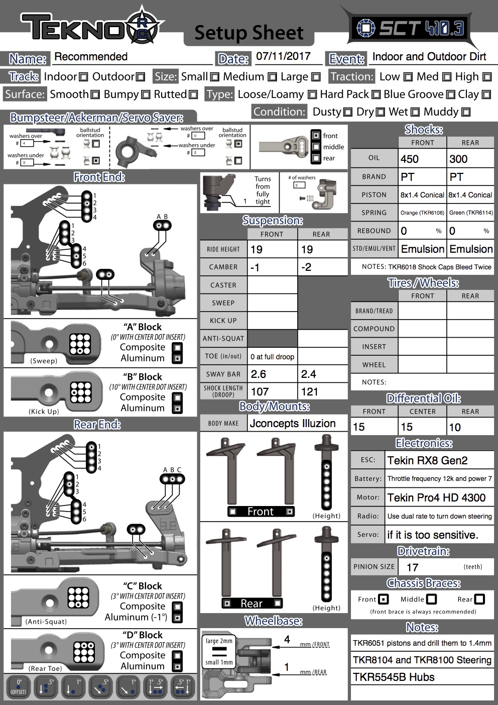 Setup Sheets – Tekno RC, LLC